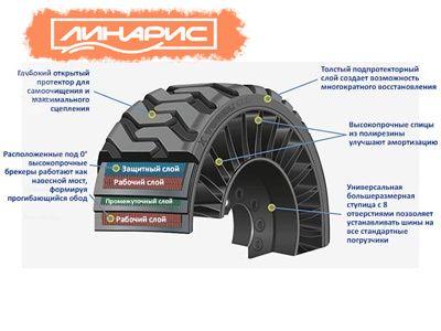 Michelin представляет новинки в линейке безвоздушных шин