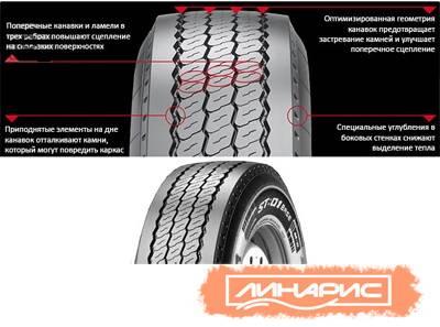 Pirelli выпустила новую всесезонную резину для прицепов Pirelli ST:01 Wide Base