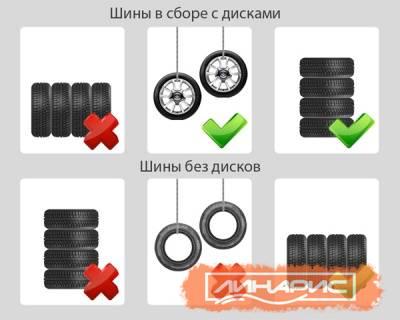 Как правильно хранить шины зимой и летом