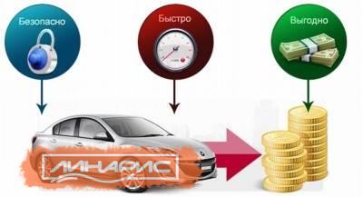 Срочный выкуп авто: особенности выгодной услуги