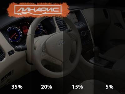 Как выбрать качественный сервисный центр по тонировке автомобиля