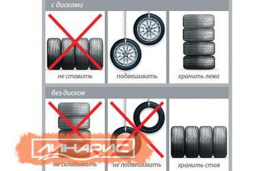 Как правильно хранить шины и колеса